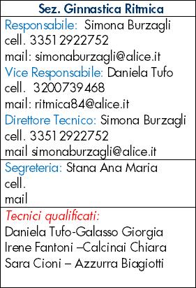 Organigramma-sezione Ginnastica Ritmica